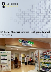 US Retail Clinics & In-Store Healthcare Industry Outlook