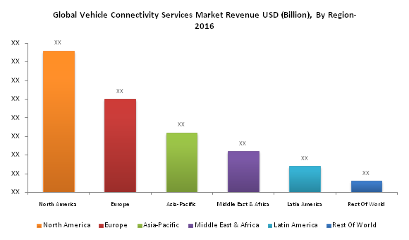 Global Vehicle Connectivity Services Market Outlook 2024: Global Opportunity and Demand Analysis, Market Forecast, 2016-2024