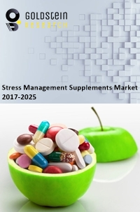 Stress Relief Supplements Market- Demand, Key Players, Size