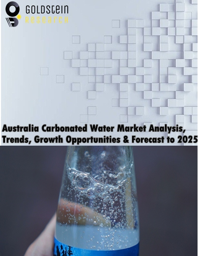 Food And Beverage Industry - Research Reports, Outlook