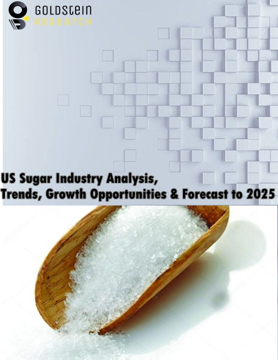 Food And Beverage Industry - Research Reports, Outlook, Insights