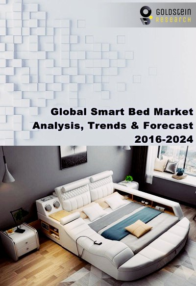 Smart Bed Market Share Outlook: Global Industry Analysis, Trends, Market  Forecast, 2016 2024
