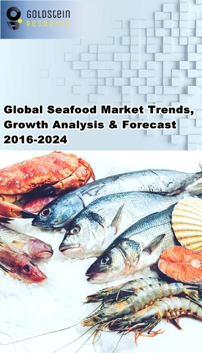 Global Seafood Market Research Report: Statistics, Dynamics