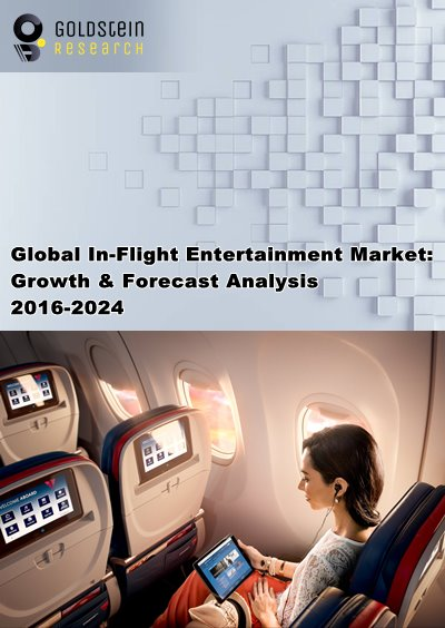 Aviation Industry - Outlook, Insights, Trends, Analysis, Research