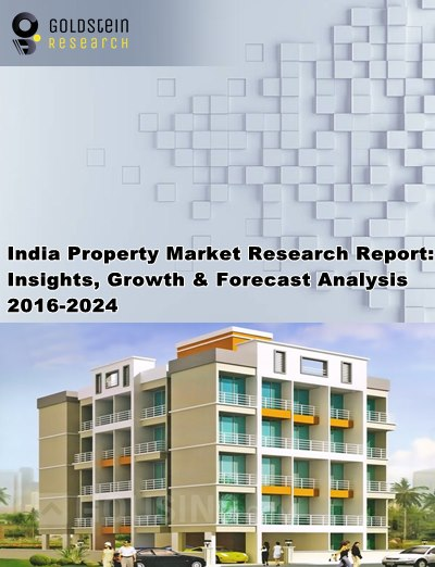 India Property/Real Estate Market: Size, Trends, Share, Demand U0026 Growth  Opportunity Assessment, Regional Outlook U0026 Forecast 2016 2024