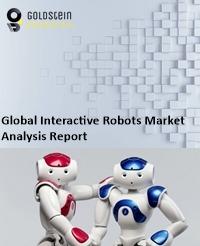 Interactive Robots Market: Industry Size, Trends, Scope, Demand