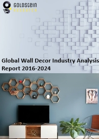 Wall Decor Market Size Global Industry Analysis Forecast