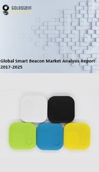 smart beacon market global industry size analysis 2016 2024 report
