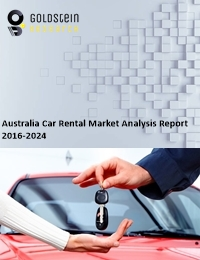 Australia Car Rental Industry Market Size Share Demand Growth