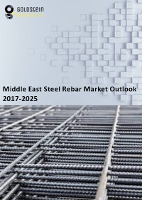 Middle East Steel Rebar Market Size - Industry Analysis